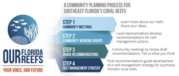 community-planning-process-vector